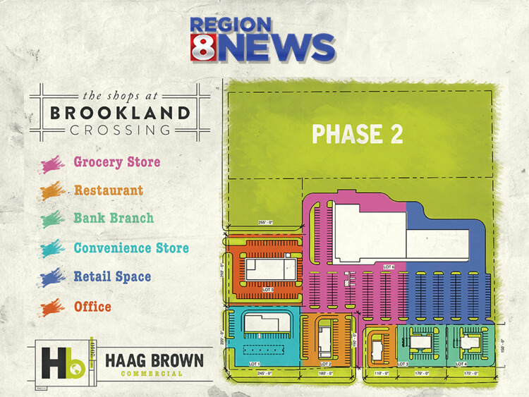 Region 8 Article :: Proposed Development in Brookland, AR